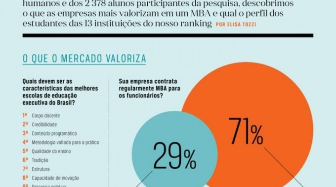 O Q Empresas Valorizam No MBA1