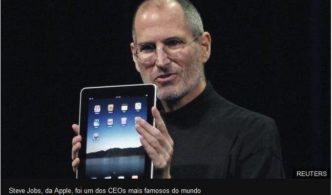 Ceo Steve Jobs