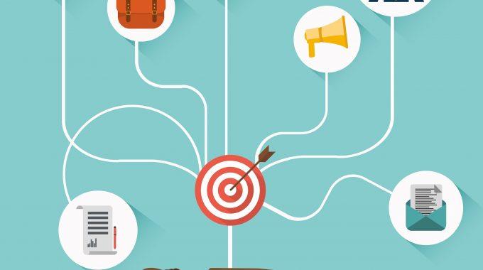 CRM Versus SFA: Entenda A Diferença E Descubra Qual A Melhor Solução Para O Seu Negócio