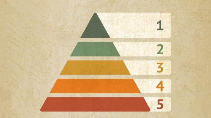 Piramide De Maslow Como Ela Atua Na Motivacao.jpeg