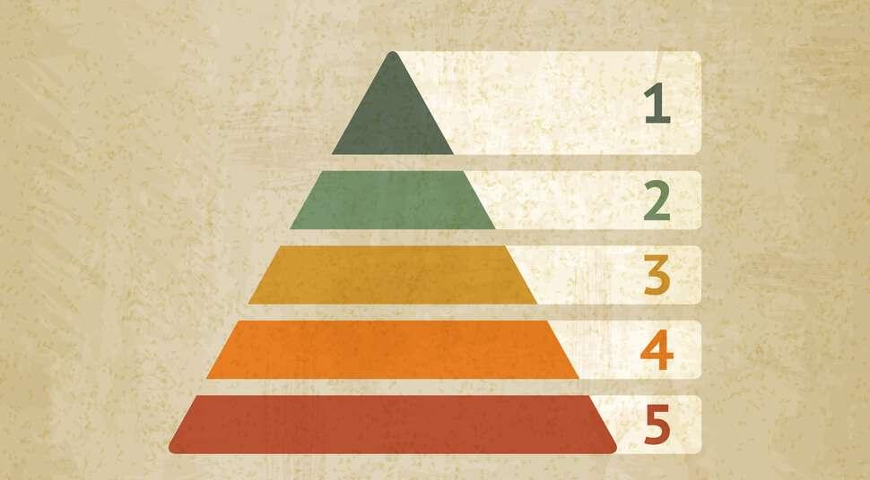 Pirâmide De Maslow: Como Ela Atua Na Motivação?