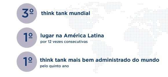 FGV é a ª no ranking mundial de think tank
